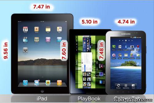 Сравнение BlackBerry PlayBook с другими планшетами